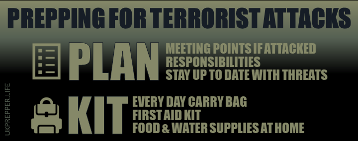 Infographic describing prepping for terrorist attacks