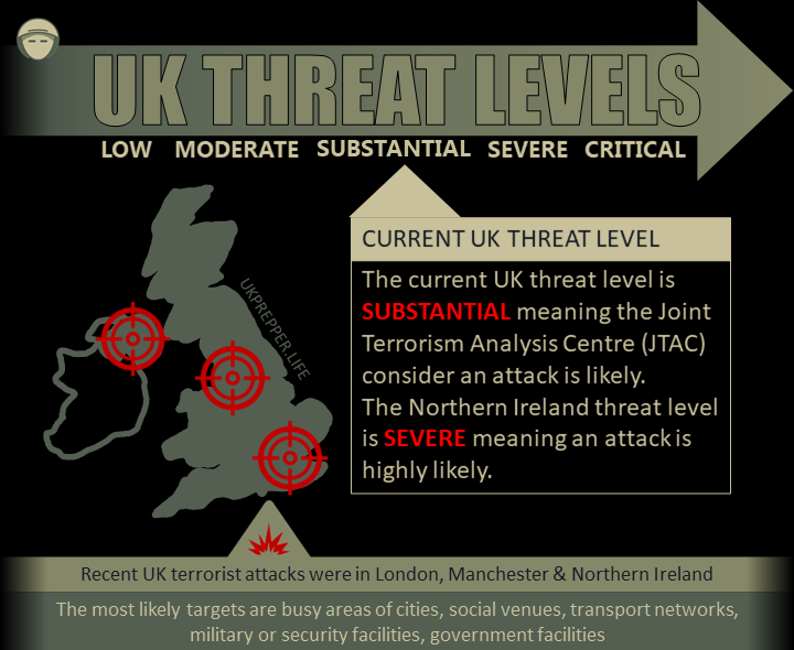 Infographic describing the threat levels for terrorist attacks